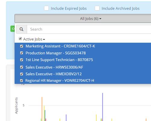 recruitment analytics dashboard