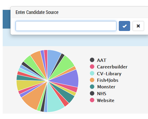 Manage your candidate sources